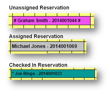 What Do The Symbols On The Reservations Mean Rezexpert Support